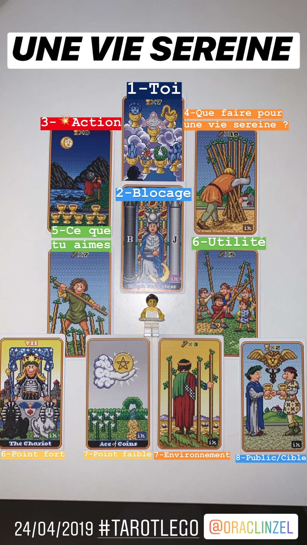 photo du tirage tarot